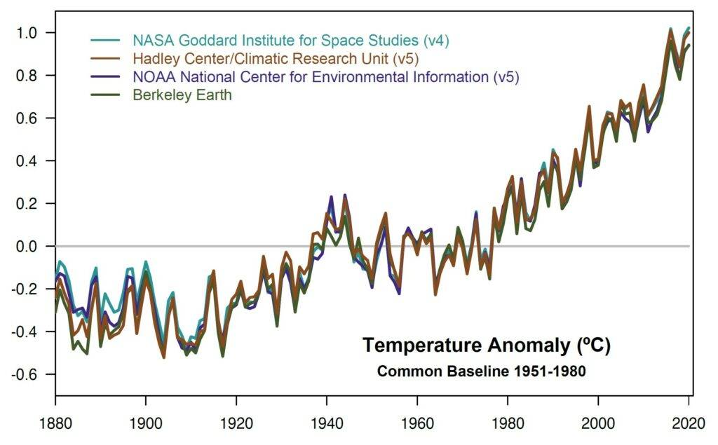 hottest year on record