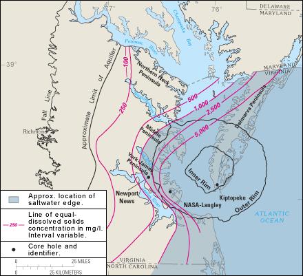 Chesapeake impact
